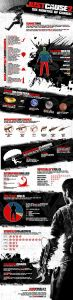Just Cause 2 Infographic